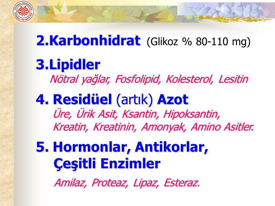2.Karbonhidrat 2.Karbonhidrat (Glikoz % 80-110 mg)3.Lipidler Nötral yağlar, Fosfolipid, Kolesterol, Lesitin Nötral yağlar, Fosfolipid, Kolesterol, Lesitin 4.