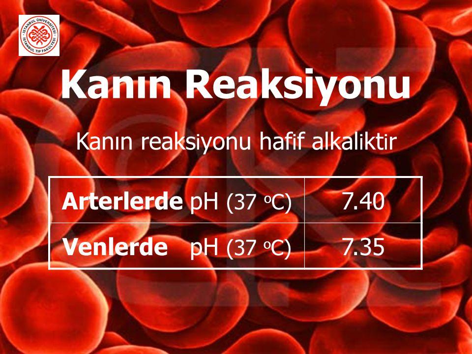 Kanın Reaksiyonu Kanın reaks i yonu haf i f alkal i kt i r Arterlerde pH (37 o C) 7.40 Venlerde pH (37 o C) 7.35