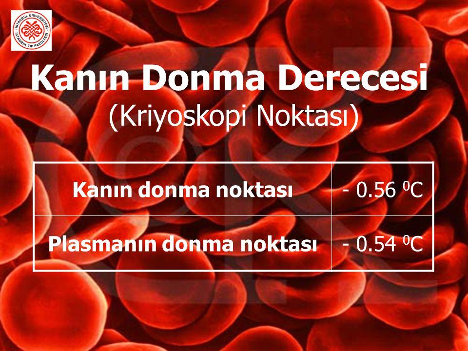 Kanın Donma Derecesi (Kriyoskopi Noktası) Kanın donma noktası- 0.56 0 C Plasmanın donma noktası- 0.54 0 C