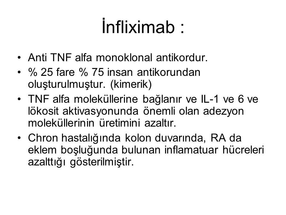 İnfliximab : Anti TNF alfa monoklonal antikordur. % 25 fare % 75 insan antikorundan oluşturulmuştur. (kimerik) TNF alfa moleküllerine bağlanır ve IL-1