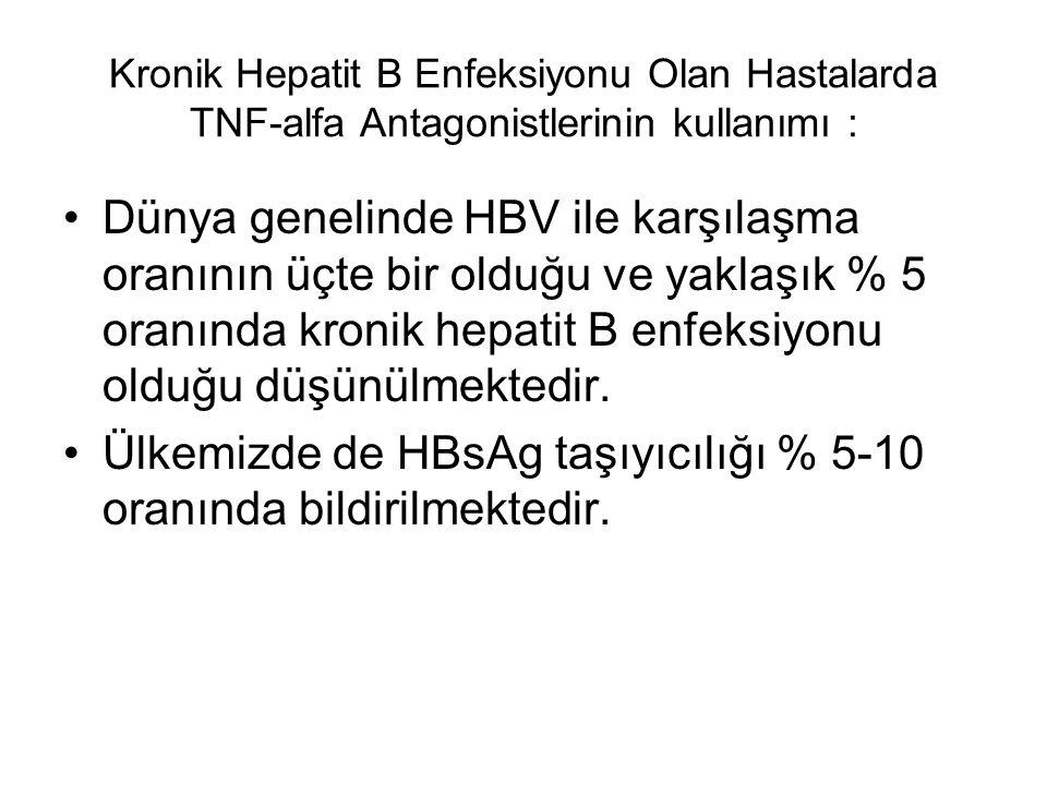 Kronik Hepatit B Enfeksiyonu Olan Hastalarda TNF-alfa Antagonistlerinin kullanımı : Dünya genelinde HBV ile karşılaşma oranının üçte bir olduğu ve yak