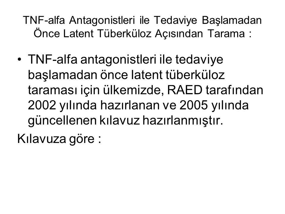 TNF-alfa Antagonistleri ile Tedaviye Başlamadan Önce Latent Tüberküloz Açısından Tarama : TNF-alfa antagonistleri ile tedaviye başlamadan önce latent
