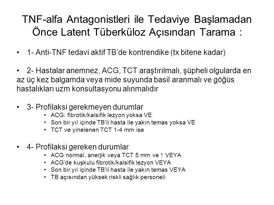 TNF-alfa Antagonistleri ile Tedaviye Başlamadan Önce Latent Tüberküloz Açısından Tarama : 1- Anti-TNF tedavi aktif TB'de kontrendike (tx bitene kadar)
