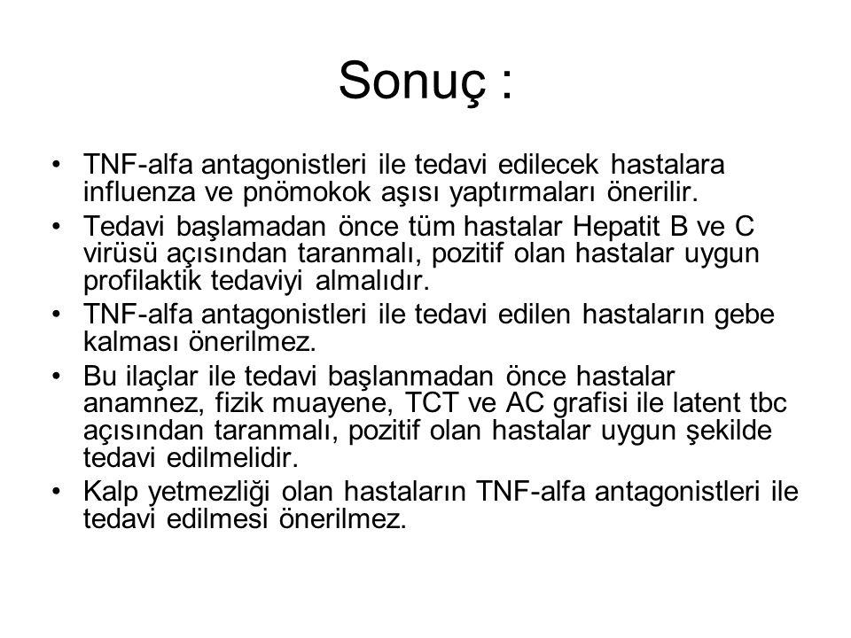 Sonuç : TNF-alfa antagonistleri ile tedavi edilecek hastalara influenza ve pnömokok aşısı yaptırmaları önerilir. Tedavi başlamadan önce tüm hastalar H