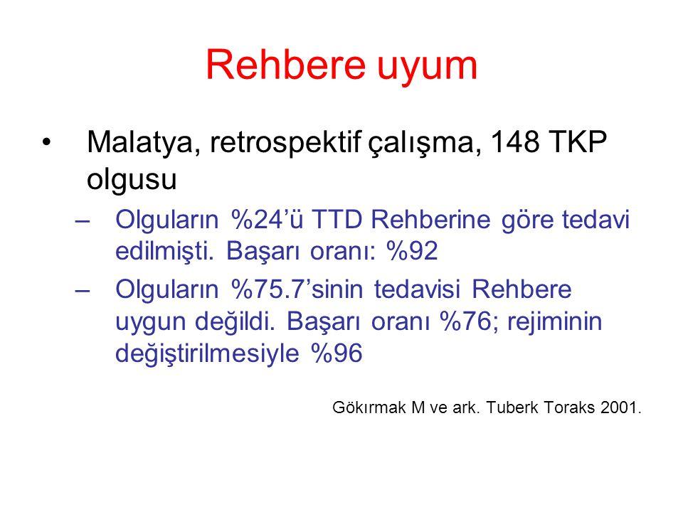 Rehbere uyum Malatya, retrospektif çalışma, 148 TKP olgusu –Olguların %24'ü TTD Rehberine göre tedavi edilmişti. Başarı oranı: %92 –Olguların %75.7'si