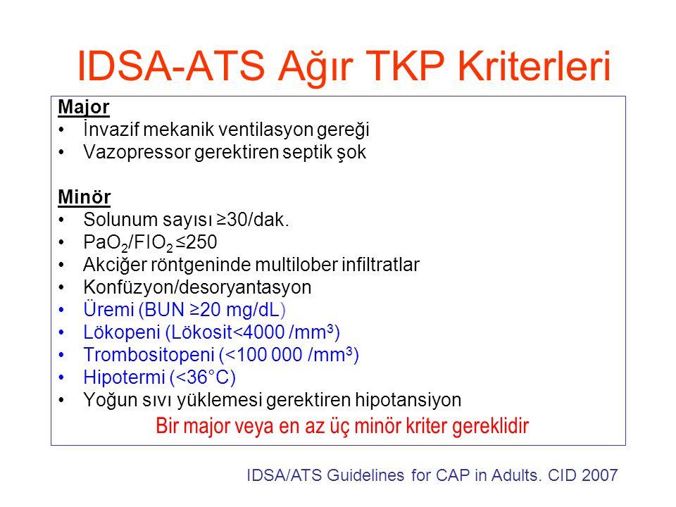 IDSA-ATS Ağır TKP Kriterleri Major İnvazif mekanik ventilasyon gereği Vazopressor gerektiren septik şok Minör Solunum sayısı ≥30/dak. PaO 2 /FIO 2 ≤25