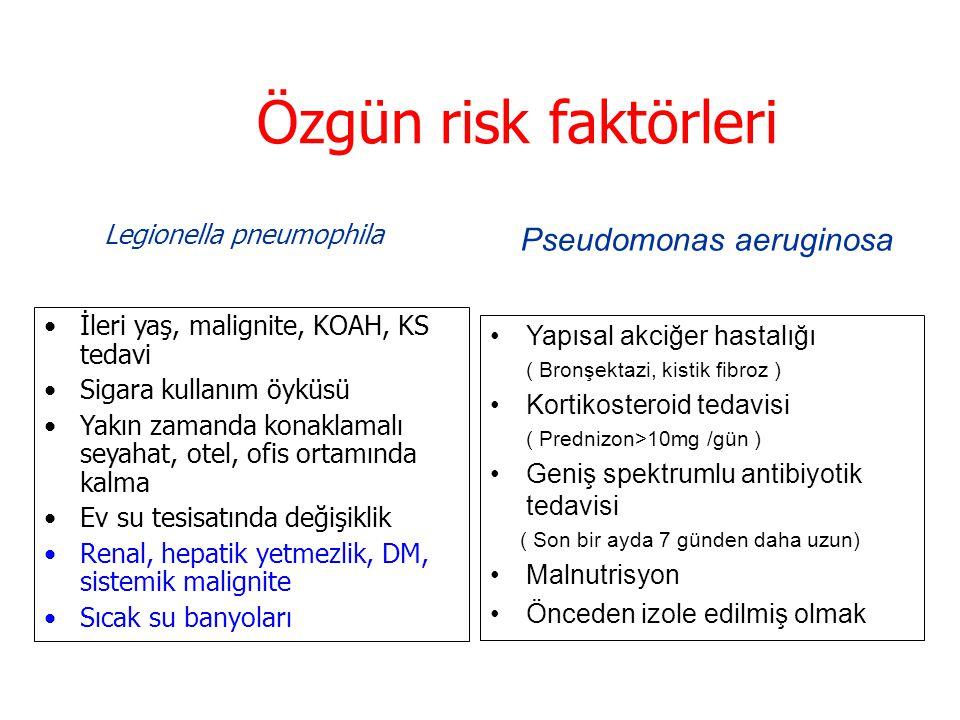 Yapısal akciğer hastalığı ( Bronşektazi, kistik fibroz ) Kortikosteroid tedavisi ( Prednizon>10mg /gün ) Geniş spektrumlu antibiyotik tedavisi ( Son b