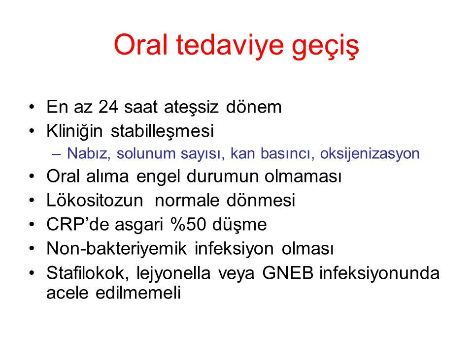 Oral tedaviye geçiş En az 24 saat ateşsiz dönem Kliniğin stabilleşmesi –Nabız, solunum sayısı, kan basıncı, oksijenizasyon Oral alıma engel durumun ol