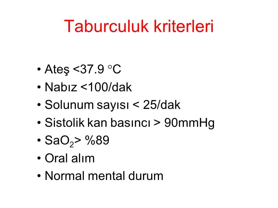 Taburculuk kriterleri Ateş <37.9 °C Nabız <100/dak Solunum sayısı < 25/dak Sistolik kan basıncı > 90mmHg SaO 2 > %89 Oral alım Normal mental durum
