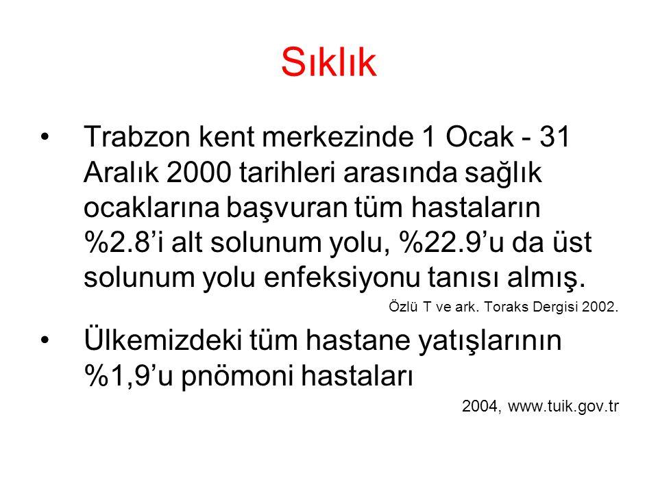Sıklık Trabzon kent merkezinde 1 Ocak - 31 Aralık 2000 tarihleri arasında sağlık ocaklarına başvuran tüm hastaların %2.8'i alt solunum yolu, %22.9'u d