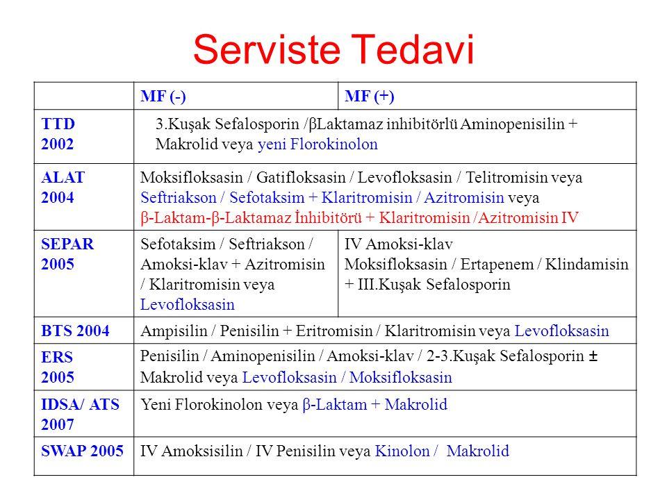 Serviste Tedavi MF (-)MF (+) TTD 2002 3.Kuşak Sefalosporin /βLaktamaz inhibitörlü Aminopenisilin + Makrolid veya yeni Florokinolon ALAT 2004 Moksiflok