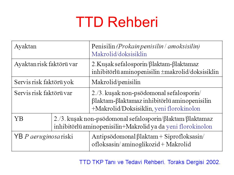 TTD Rehberi AyaktanPenisilin (Prokain penisilin / amoksisilin) Makrolid/doksisiklin Ayaktan risk faktörü var2.Kuşak sefalosporin/βlaktam-βlaktamaz inh