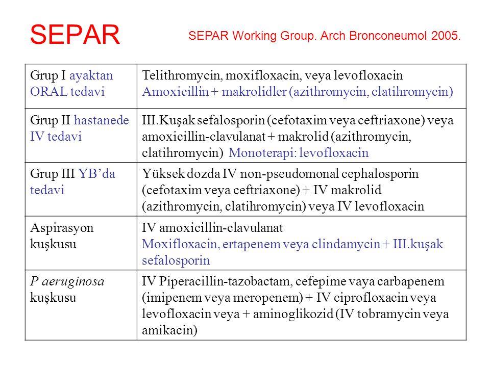 SEPAR Grup I ayaktan ORAL tedavi Telithromycin, moxifloxacin, veya levofloxacin Amoxicillin + makrolidler (azithromycin, clatihromycin) Grup II hastan