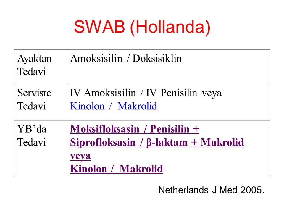 SWAB (Hollanda) Ayaktan Tedavi Amoksisilin / Doksisiklin Serviste Tedavi IV Amoksisilin / IV Penisilin veya Kinolon / Makrolid YB'da Tedavi Moksifloks