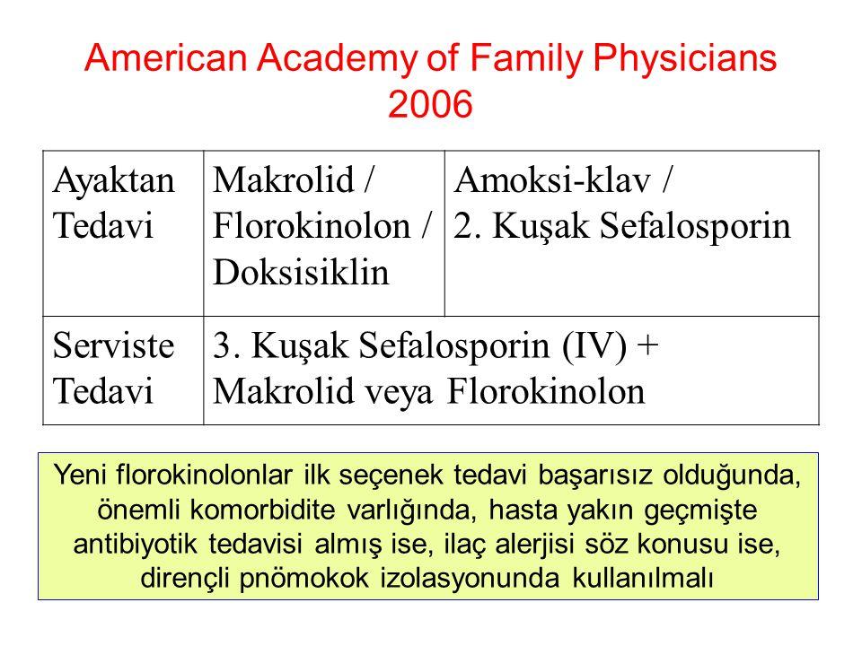 American Academy of Family Physicians 2006 Ayaktan Tedavi Makrolid / Florokinolon / Doksisiklin Amoksi-klav / 2. Kuşak Sefalosporin Serviste Tedavi 3.