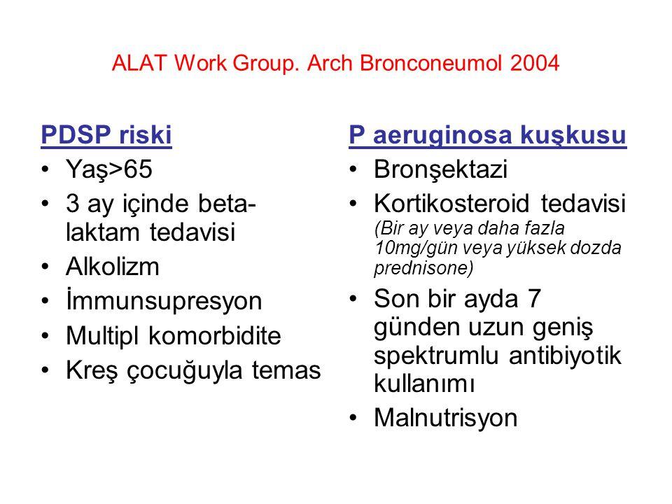 ALAT Work Group. Arch Bronconeumol 2004 PDSP riski Yaş>65 3 ay içinde beta- laktam tedavisi Alkolizm İmmunsupresyon Multipl komorbidite Kreş çocuğuyla