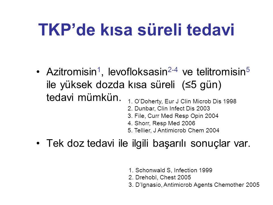 Azitromisin 1, levofloksasin 2-4 ve telitromisin 5 ile yüksek dozda kısa süreli (≤5 gün) tedavi mümkün. Tek doz tedavi ile ilgili başarılı sonuçlar va