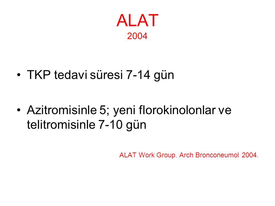 ALAT 2004 TKP tedavi süresi 7-14 gün Azitromisinle 5; yeni florokinolonlar ve telitromisinle 7-10 gün ALAT Work Group. Arch Bronconeumol 2004.