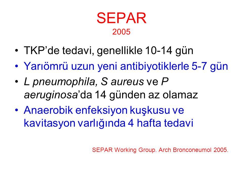 SEPAR 2005 TKP'de tedavi, genellikle 10-14 gün Yarıömrü uzun yeni antibiyotiklerle 5-7 gün L pneumophila, S aureus ve P aeruginosa'da 14 günden az ola