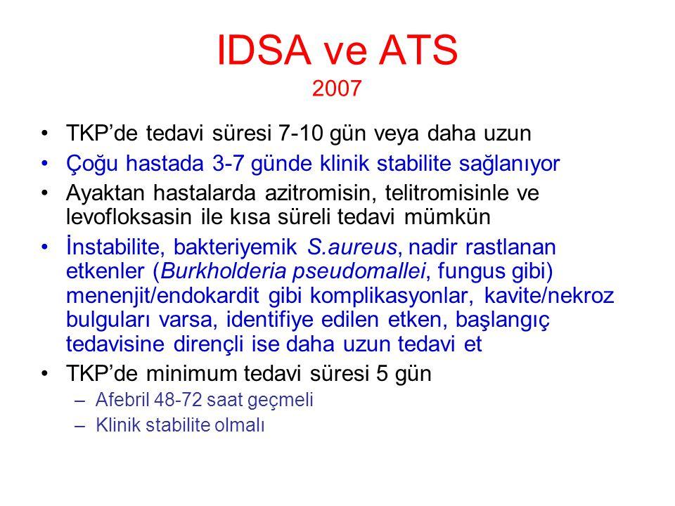 IDSA ve ATS 2007 TKP'de tedavi süresi 7-10 gün veya daha uzun Çoğu hastada 3-7 günde klinik stabilite sağlanıyor Ayaktan hastalarda azitromisin, telit
