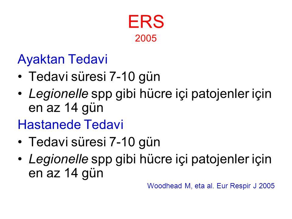 ERS 2005 Ayaktan Tedavi Tedavi süresi 7-10 gün Legionelle spp gibi hücre içi patojenler için en az 14 gün Hastanede Tedavi Tedavi süresi 7-10 gün Legi