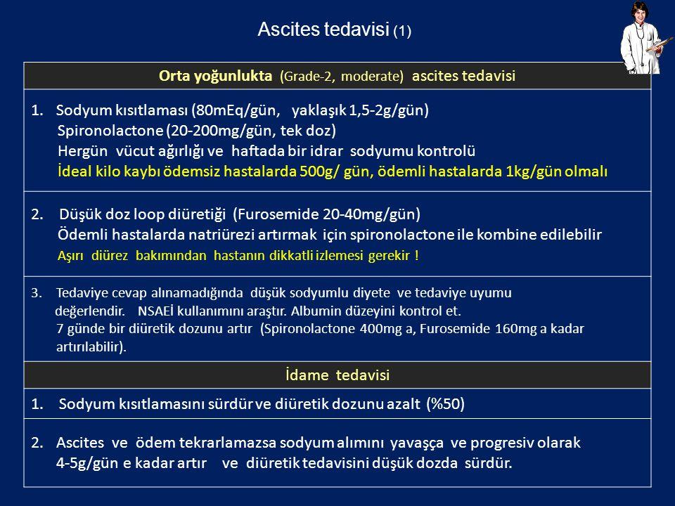 Orta yoğunlukta (Grade-2, moderate) ascites tedavisi 1.Sodyum kısıtlaması (80mEq/gün, yaklaşık 1,5-2g/gün) Spironolactone (20-200mg/gün, tek doz) Herg