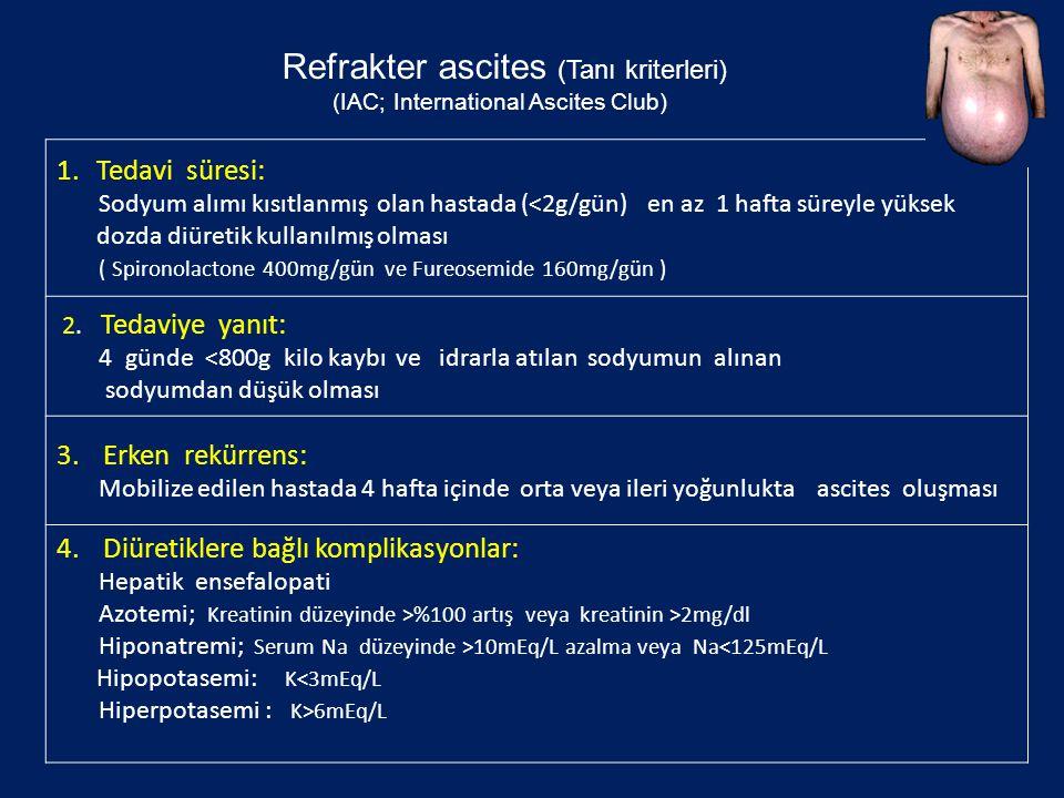 Refrakter ascites (Tanı kriterleri) (IAC; International Ascites Club) 1.Tedavi süresi: Sodyum alımı kısıtlanmış olan hastada (<2g/gün) en az 1 hafta s
