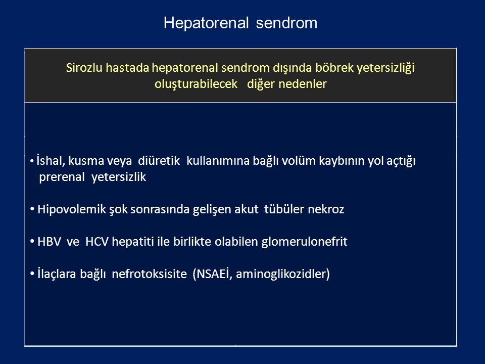 Hepatorenal sendrom (HRS) karaciğer sirozlu hastaların %10 unda gelişen bir fonksiyonel böbrek yetersizliğidir. Böbreklerde gösterilebilen bir patoloj
