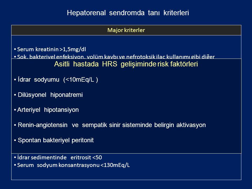 Major kriterler Serum kreatinin >1,5mg/dl Şok, bakteriyel enfeksiyon, volüm kaybı ve nefrotoksik ilaç kullanımı gibi diğer nedenlerin bulunmaması Diür