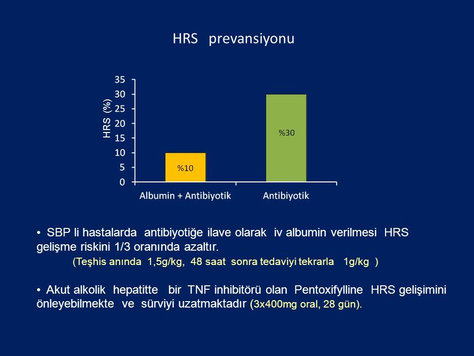 HRS prevansiyonu SBP li hastalarda antibiyotiğe ilave olarak iv albumin verilmesi HRS gelişme riskini 1/3 oranında azaltır. (Teşhis anında 1,5g/kg, 48