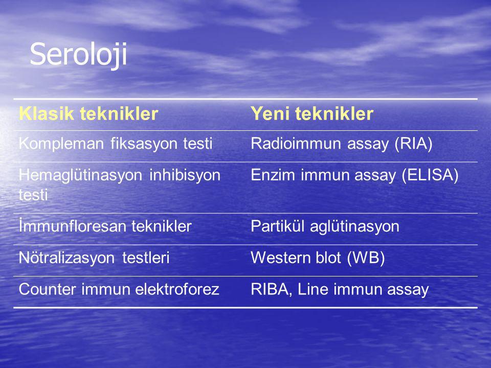 Seroloji Klasik tekniklerYeni teknikler Kompleman fiksasyon testiRadioimmun assay (RIA) Hemaglütinasyon inhibisyon testi Enzim immun assay (ELISA) İmm
