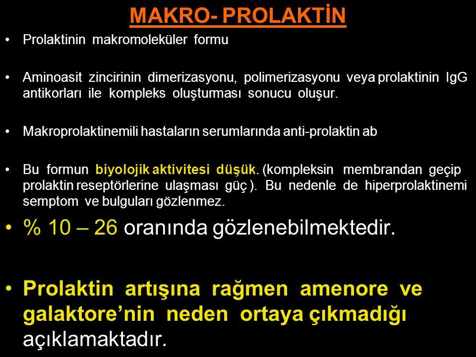 MAKRO- PROLAKTİN Prolaktinin makromoleküler formu Aminoasit zincirinin dimerizasyonu, polimerizasyonu veya prolaktinin IgG antikorları ile kompleks ol