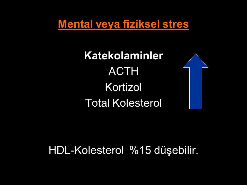 Mental veya fiziksel stres Katekolaminler ACTH Kortizol Total Kolesterol HDL-Kolesterol %15 düşebilir.