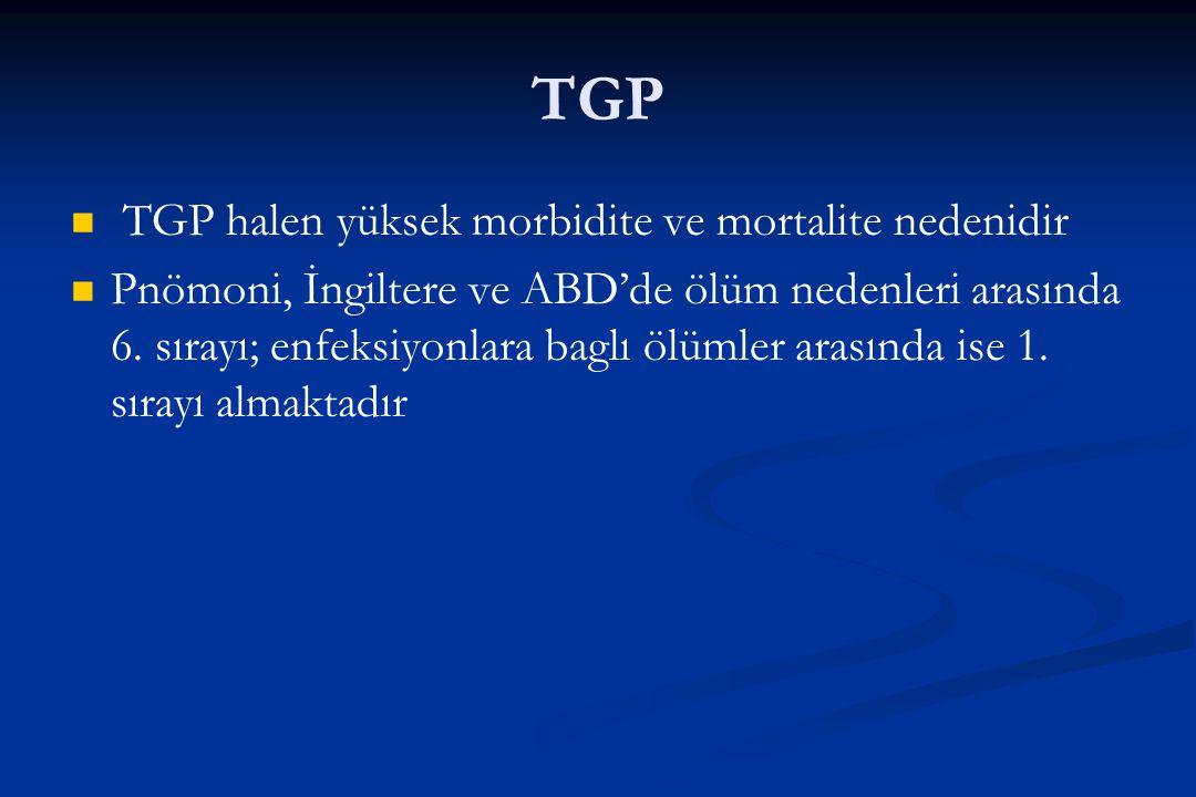 TGP TGP halen yüksek morbidite ve mortalite nedenidir Pnömoni, İngiltere ve ABD'de ölüm nedenleri arasında 6. sırayı; enfeksiyonlara baglı ölümler ara