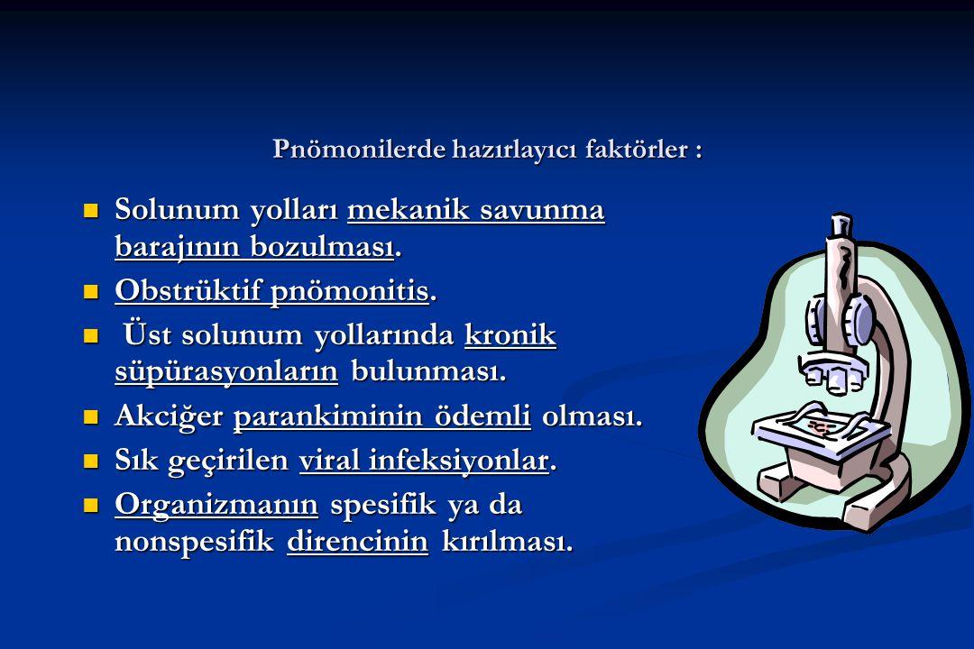 HGP oluşumuna yol açan risk faktörleri A- Hastaya Bağlı Risk Faktörleri Konak savunma mekanizmalarının zayıflaması (Koma, malnütrisyon, uzun süre hastanede kalma, sigara, KOAH, kistik fibrozis, bronşektazi, DM, KRY veya dializ uygulaması, alkolizm, ARDS, hipotansiyon, metabolik asidoz, hipoalbuminemi, nörolojik hastalıklar, hava yolu reflekslerinin azalması, MSS hastalıkları, travma, kafa travması, sinüzit, aspirasyon, APACHE II>16, organ yetmezlik indexi >3, erkek cinsiyet, sonbahar-kış mevsimi) İleri yaş