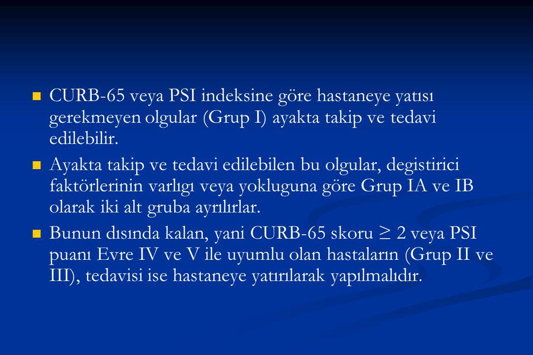 CURB-65 veya PSI indeksine göre hastaneye yatısı gerekmeyen olgular (Grup I) ayakta takip ve tedavi edilebilir. Ayakta takip ve tedavi edilebilen bu o