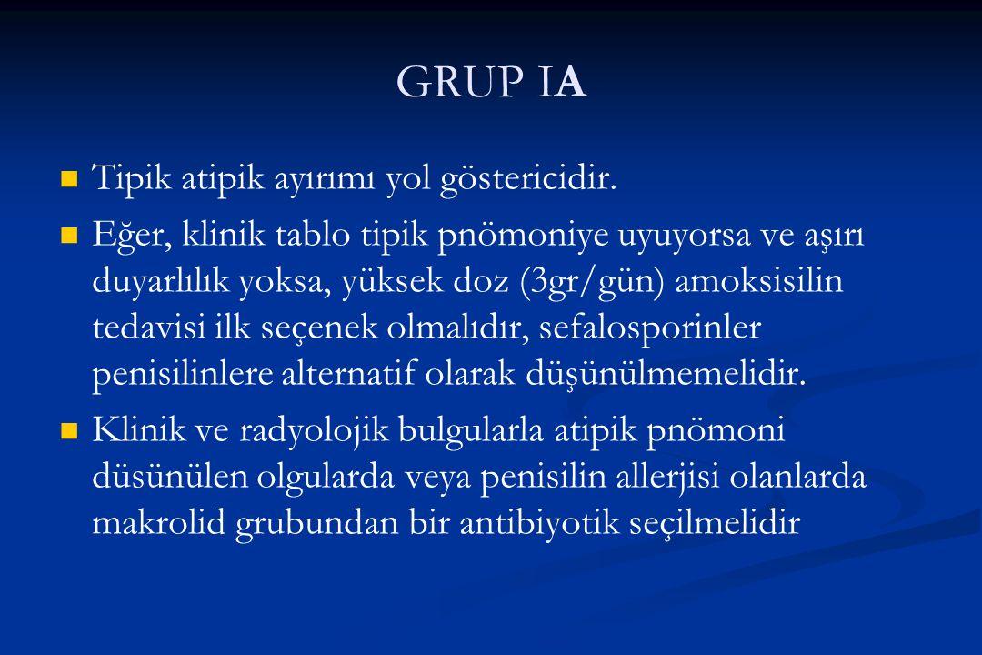 GRUP IA Tipik atipik ayırımı yol göstericidir. Eğer, klinik tablo tipik pnömoniye uyuyorsa ve aşırı duyarlılık yoksa, yüksek doz (3gr/gün) amoksisilin