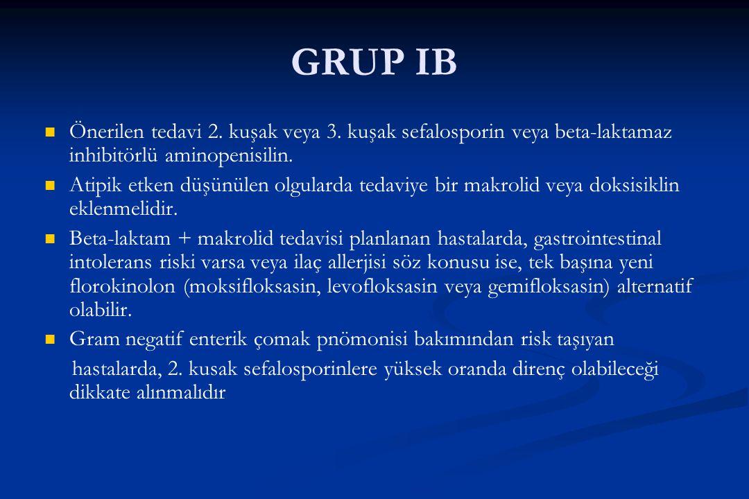 GRUP IB Önerilen tedavi 2. kuşak veya 3. kuşak sefalosporin veya beta-laktamaz inhibitörlü aminopenisilin. Atipik etken düşünülen olgularda tedaviye b