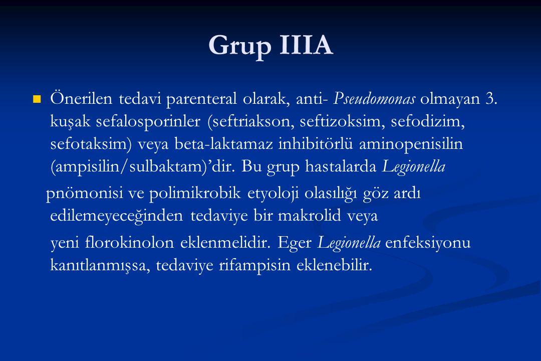 Grup IIIA Önerilen tedavi parenteral olarak, anti- Pseudomonas olmayan 3. kuşak sefalosporinler (seftriakson, seftizoksim, sefodizim, sefotaksim) veya