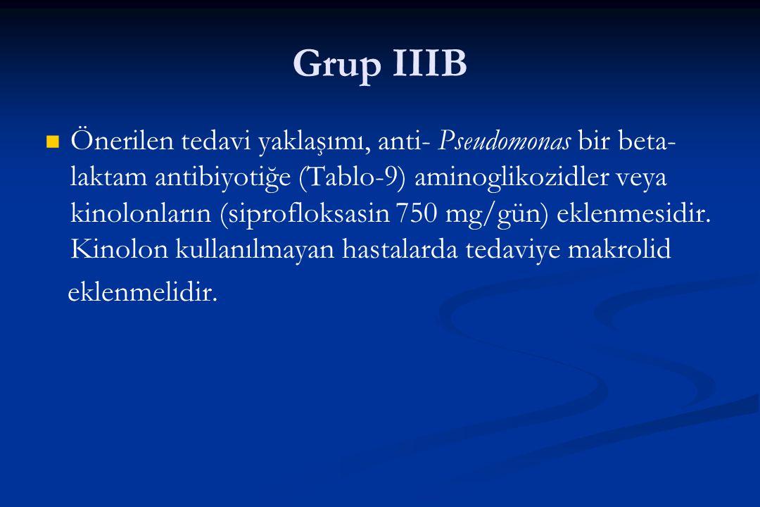 Grup IIIB Önerilen tedavi yaklaşımı, anti- Pseudomonas bir beta- laktam antibiyotiğe (Tablo-9) aminoglikozidler veya kinolonların (siprofloksasin 750