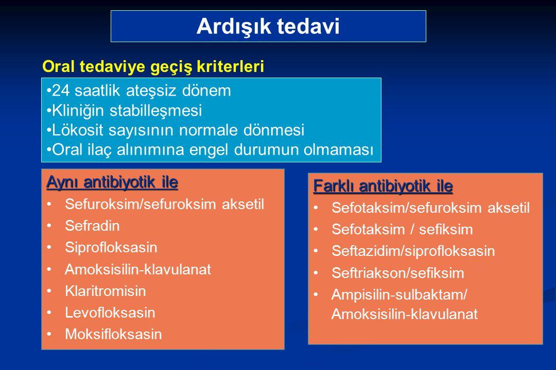 Ardışık tedavi Aynı antibiyotik ile Sefuroksim/sefuroksim aksetil Sefradin Siprofloksasin Amoksisilin-klavulanat Klaritromisin Levofloksasin Moksiflok