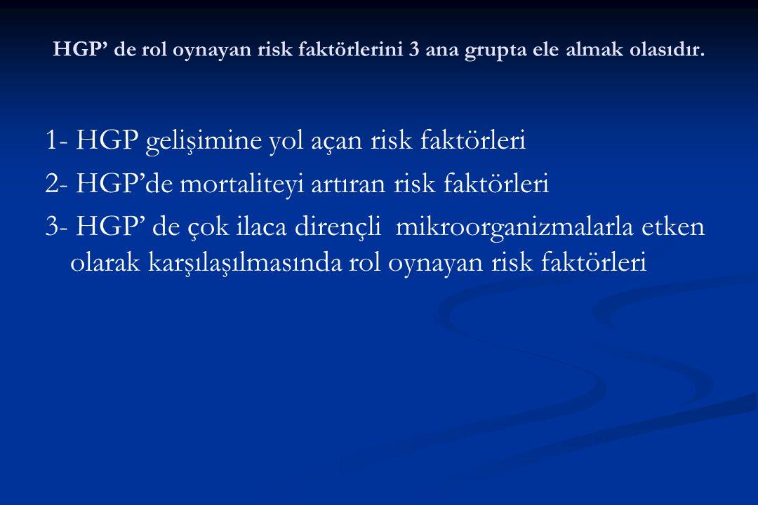 HGP' de rol oynayan risk faktörlerini 3 ana grupta ele almak olasıdır. 1- HGP gelişimine yol açan risk faktörleri 2- HGP'de mortaliteyi artıran risk f