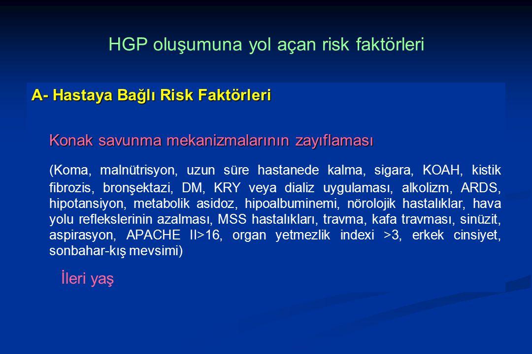HGP oluşumuna yol açan risk faktörleri A- Hastaya Bağlı Risk Faktörleri Konak savunma mekanizmalarının zayıflaması (Koma, malnütrisyon, uzun süre hast