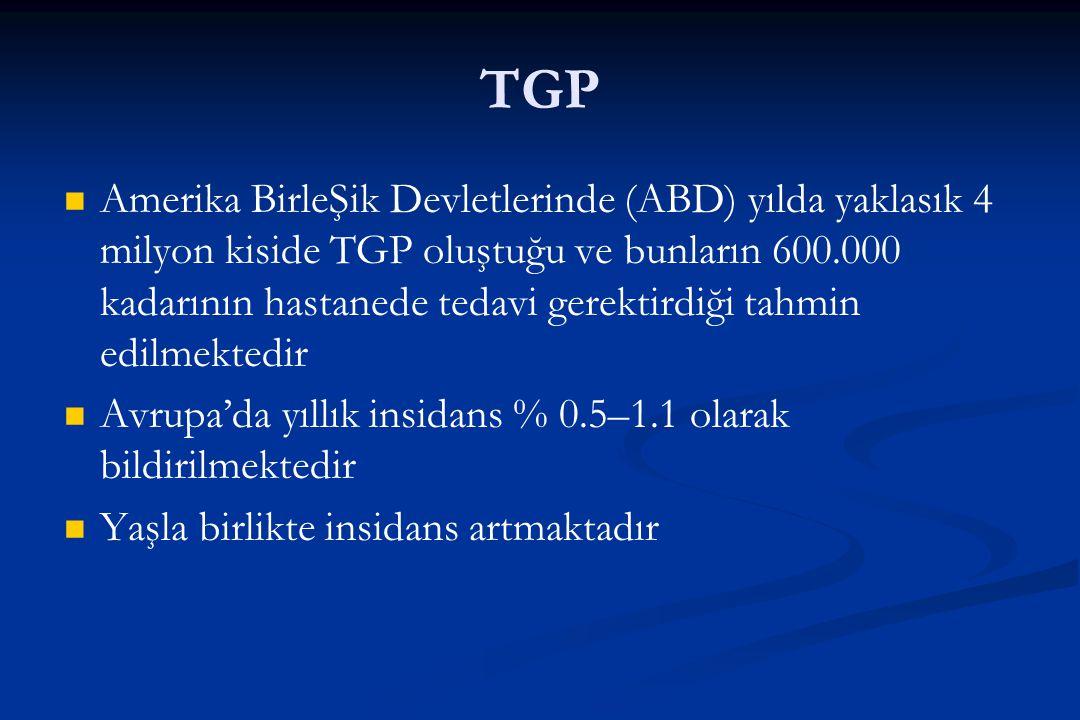 TGP TGP halen yüksek morbidite ve mortalite nedenidir Pnömoni, İngiltere ve ABD'de ölüm nedenleri arasında 6.
