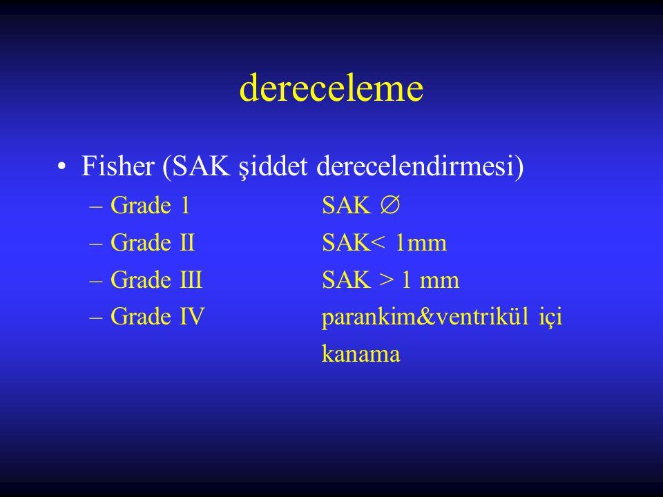 dereceleme Fisher (SAK şiddet derecelendirmesi) –Grade 1SAK  –Grade IISAK< 1mm –Grade IIISAK > 1 mm –Grade IVparankim&ventrikül içi kanama