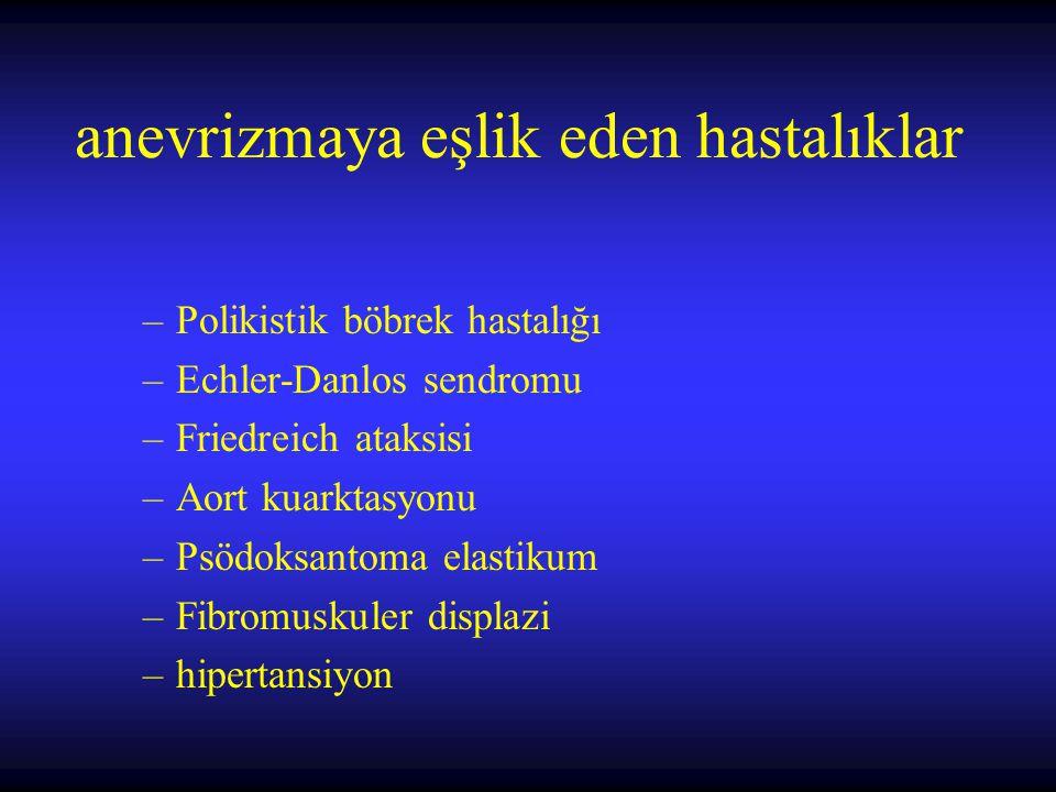 anevrizmaya eşlik eden hastalıklar –Polikistik böbrek hastalığı –Echler-Danlos sendromu –Friedreich ataksisi –Aort kuarktasyonu –Psödoksantoma elastik
