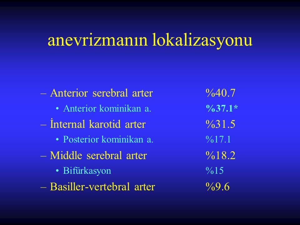 anevrizmanın lokalizasyonu –Anterior serebral arter%40.7 Anterior kominikan a.%37.1* –İnternal karotid arter%31.5 Posterior kominikan a.%17.1 –Middle
