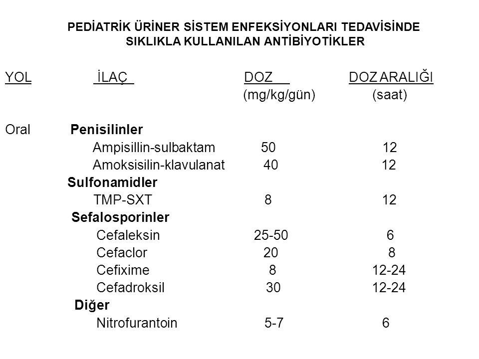 PEDİATRİK ÜRİNER SİSTEM ENFEKSİYONLARI TEDAVİSİNDE SIKLIKLA KULLANILAN ANTİBİYOTİKLER YOL İLAÇ DOZ DOZ ARALIĞI (mg/kg/gün) Oral Penisilinler Ampisilli