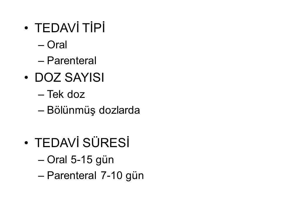 TEDAVİ TİPİ –Oral –Parenteral DOZ SAYISI –Tek doz –Bölünmüş dozlarda TEDAVİ SÜRESİ –Oral 5-15 gün –Parenteral 7-10 gün
