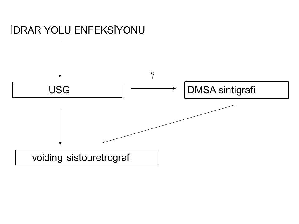 İDRAR YOLU ENFEKSİYONU USG DMSA sintigrafi voiding sistouretrografi ?